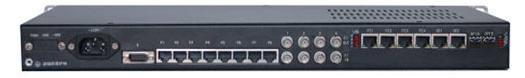 IDM GP-2400超宽带综合业务光纤复用设备后面板.JPG