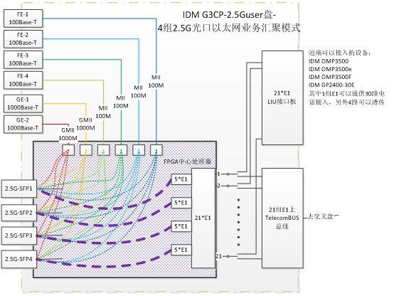 双千兆原理图01.jpg