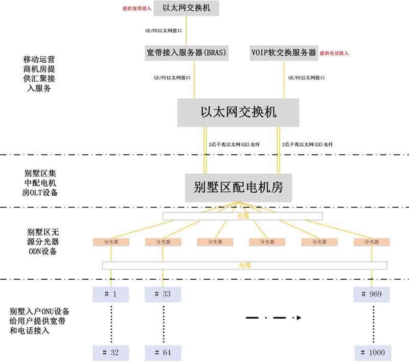 http:///e/wap/show.php?bc明星v明星北京别墅的图片