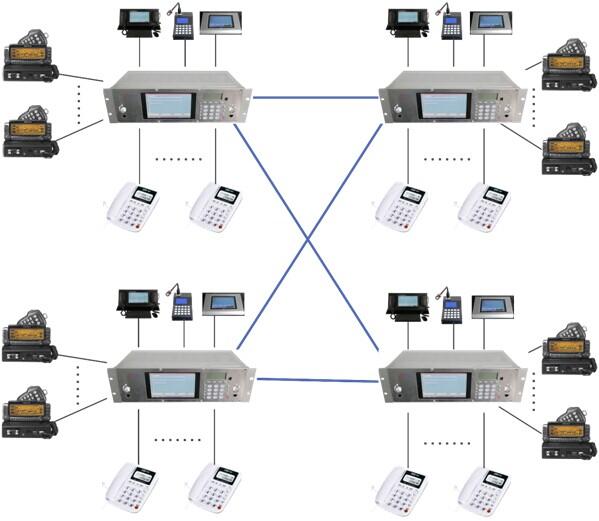 m9000b通信指挥调度系统