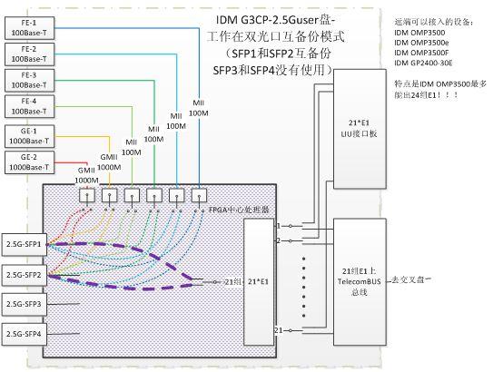 双千兆原理图02.jpg